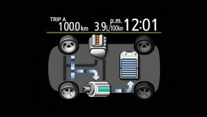 Prius c performance